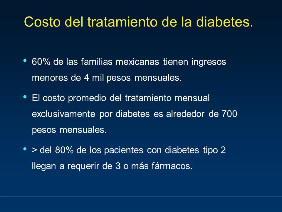 Costo del tratamiento de la diabetes. 60% de las familias mexicanas tienen ingresos menores de 4 mil pesos mensuales. El costo promedio del tratamient