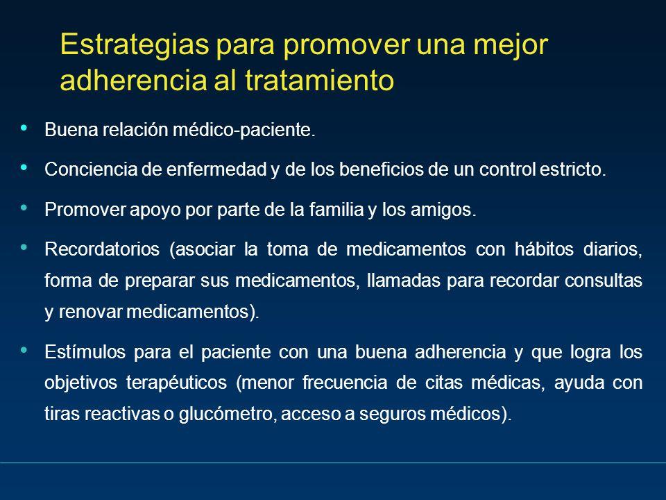 Estrategias para promover una mejor adherencia al tratamiento Buena relación médico-paciente. Conciencia de enfermedad y de los beneficios de un contr