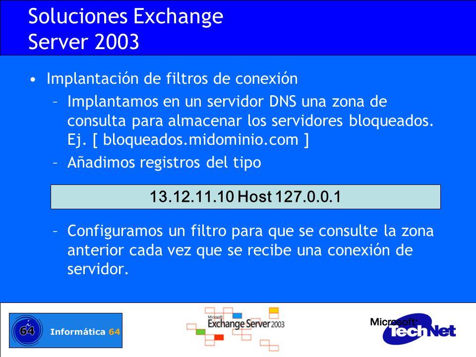 Soluciones Exchange Server 2003 Implantación de filtros de conexión –Implantamos en un servidor DNS una zona de consulta para almacenar los servidores