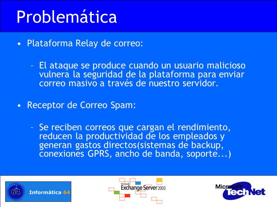 Problemática Relay Pasarela SMTP Exchange Front-End Relay Buzones Exchange Back-End No Relay