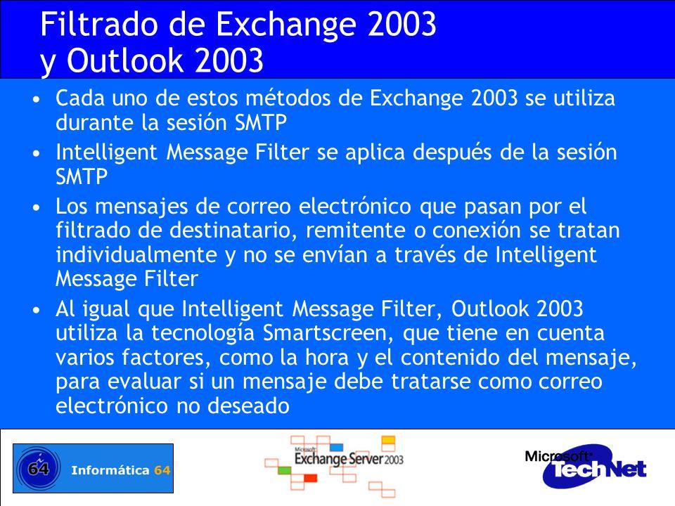 Cada uno de estos métodos de Exchange 2003 se utiliza durante la sesión SMTP Intelligent Message Filter se aplica después de la sesión SMTP Los mensaj