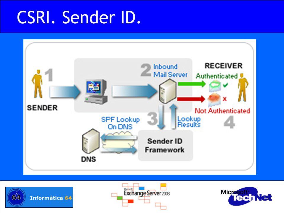 CSRI. Sender ID.