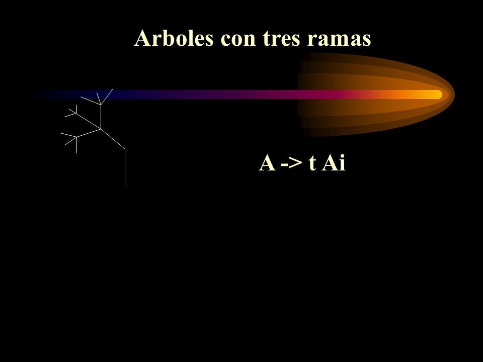 Arboles con tres ramas A -> t Ai