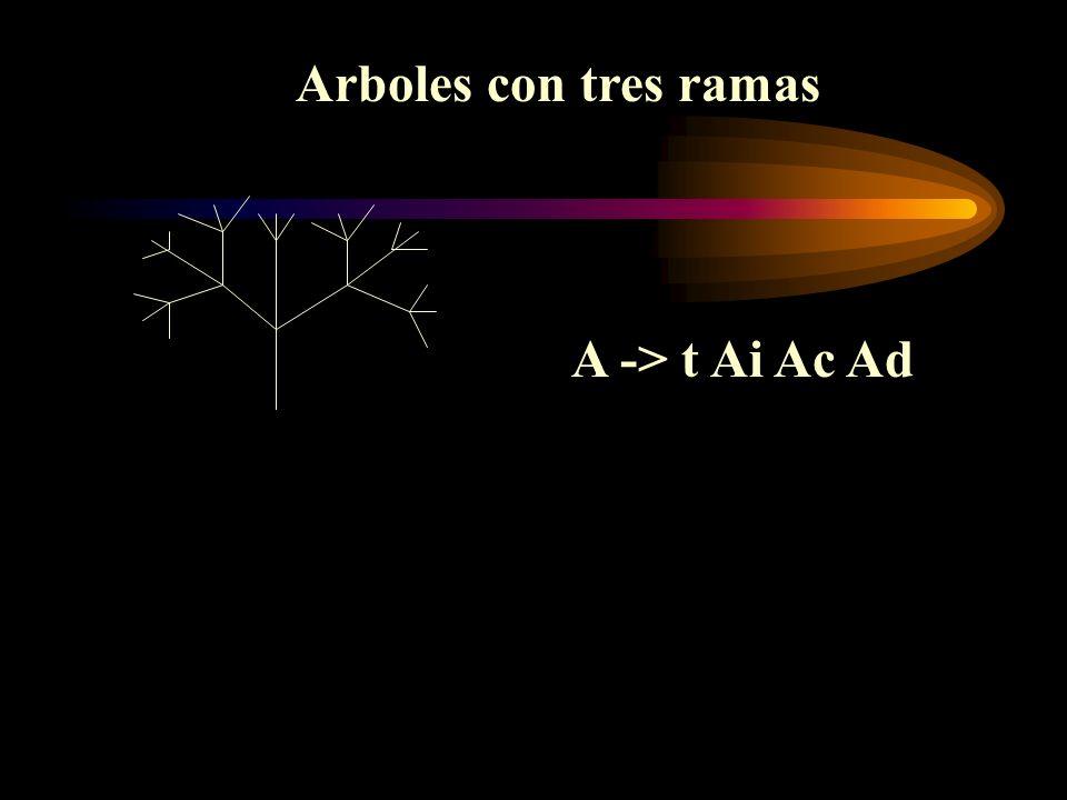 Arboles con tres ramas A -> t Ai Ac Ad
