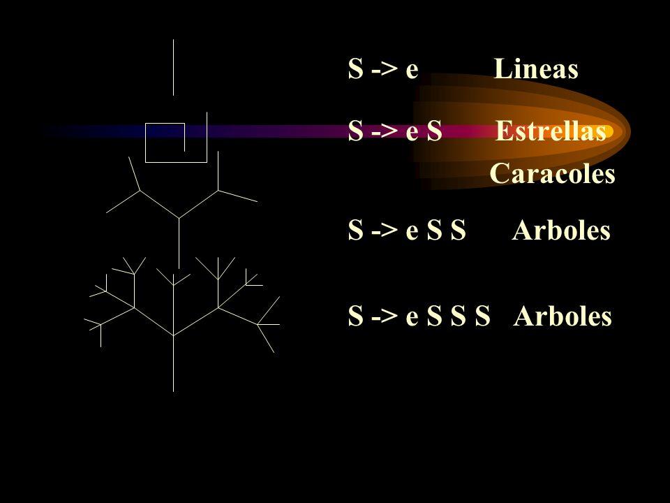 S -> e Lineas S -> e S Estrellas Caracoles S -> e S S Arboles S -> e S S S Arboles
