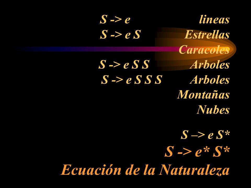 S -> e lineas S -> e S Estrellas Caracoles S -> e S S Arboles S -> e S S S Arboles Montañas Nubes S –> e S* S -> e* S* Ecuación de la Naturaleza