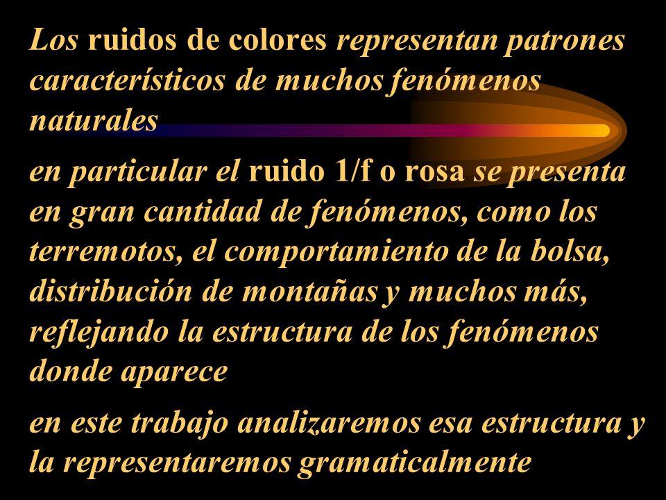 Los ruidos de colores representan patrones característicos de muchos fenómenos naturales en particular el ruido 1/f o rosa se presenta en gran cantida