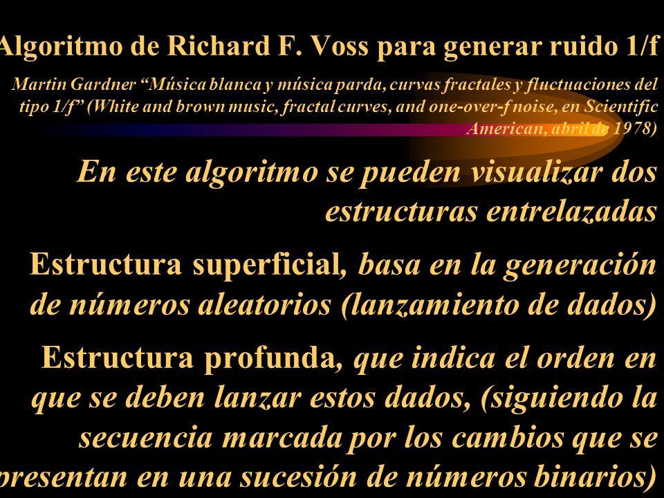 Algoritmo de Richard F. Voss para generar ruido 1/f Martin Gardner Música blanca y música parda, curvas fractales y fluctuaciones del tipo 1/f (White