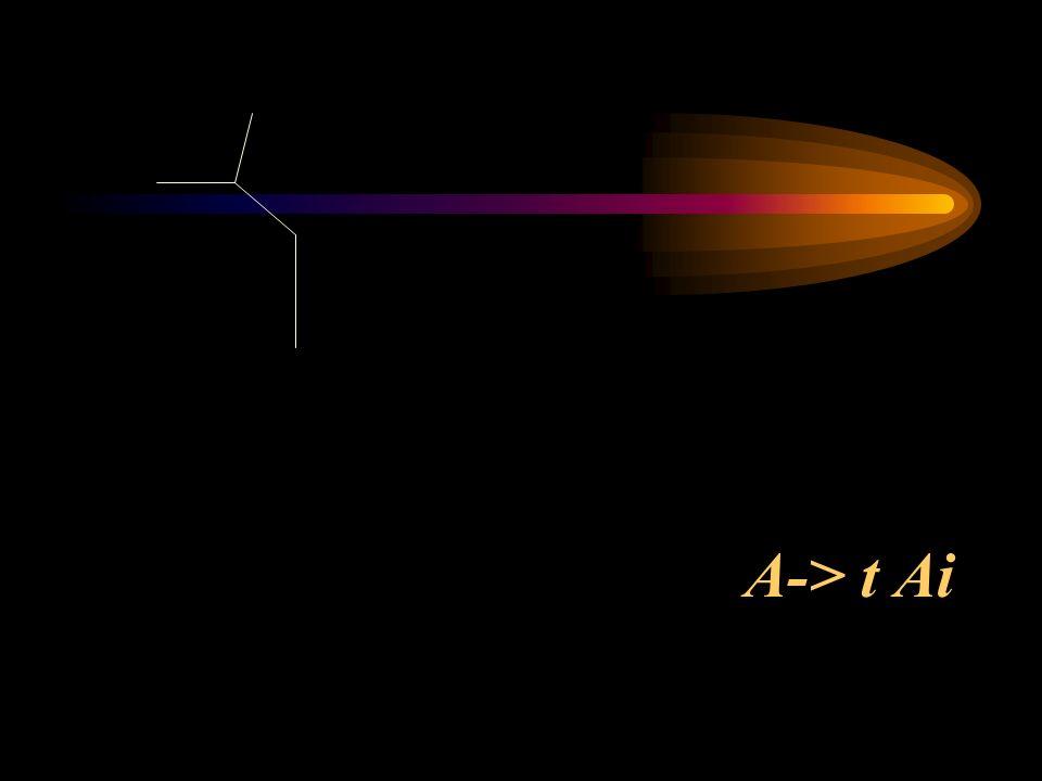 espectro de frecuencia de la función f(t)=3coseno(5 t- /2)+6coseno(7 t+ )+4coseno(10 t- /3)+5coseno(14 t+ /3) Espectro de Frecuencias Amplitud Espectro de Frecuencias Fase función f(t)amplitudfrecuenciafase 3 coseno( 5 t - /2 )+ 35 - /2 6 coseno( 7 t + )+ 67 4 coseno(10 t - /3 )+ 410 - /3 5 coseno(14 t + /3) 514 /3
