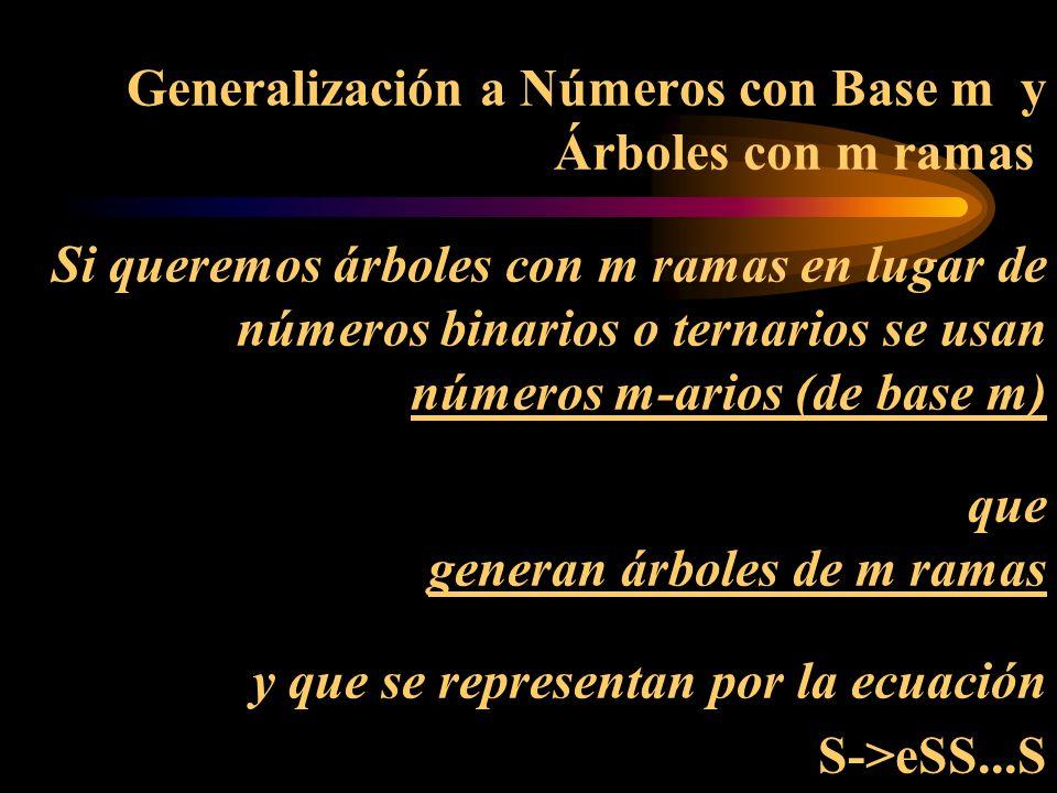 Generalización a Números con Base m y Árboles con m ramas Si queremos árboles con m ramas en lugar de números binarios o ternarios se usan números m-a