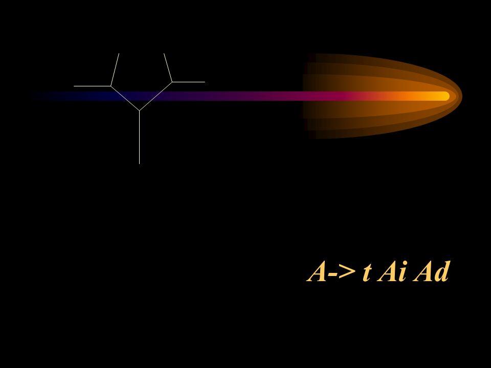 Partitura generada con ruido rosa o 1/f Tomado de La Música y los fractales http://eo.ccu.uniovi.es/llamaquique/virtual/docenci a/musica/fractal/fractal.htm