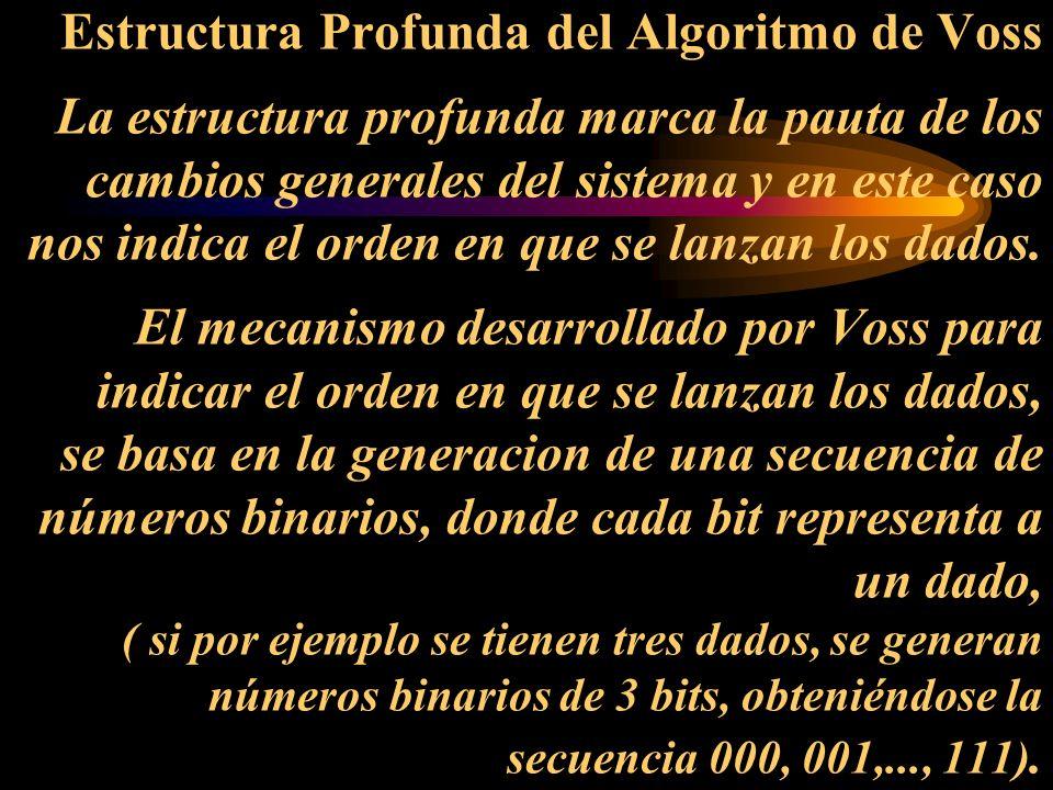 Estructura Profunda del Algoritmo de Voss La estructura profunda marca la pauta de los cambios generales del sistema y en este caso nos indica el orde