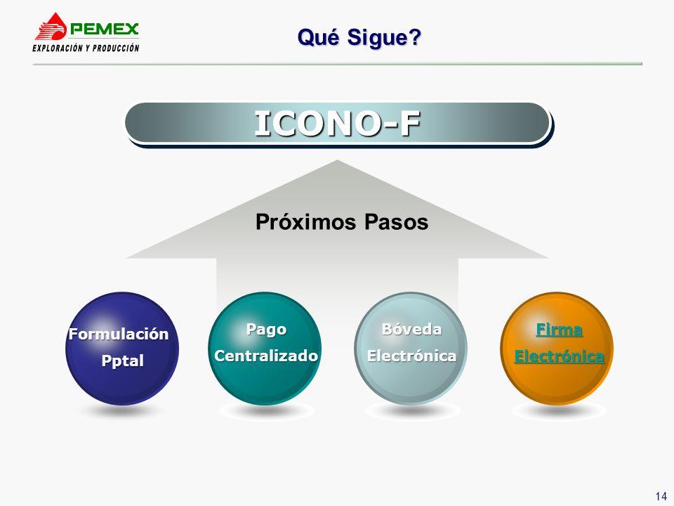 14 Qué Sigue? ICONO-FICONO-F Próximos Pasos Bóveda Electrónica PagoCentralizado FormulaciónPptal Firma Electrónica
