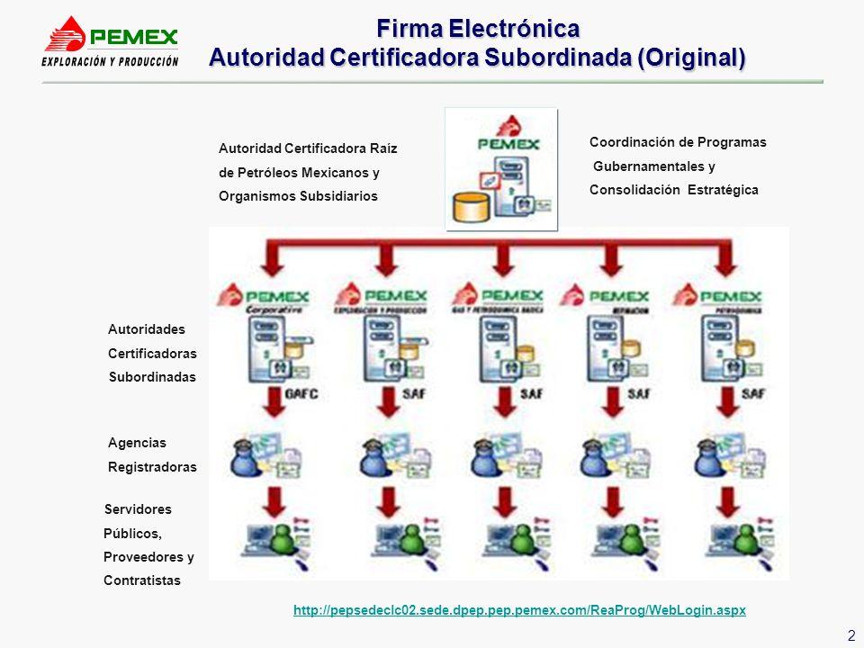 SMEX RSUR RNTE RMSO RMNE PEP/GRF Representación ACS en Regiones Únicamente con privilegios para Certificar Agentes Registradores Firma Electrónica Autoridad Certificadora Subordinada (Propuesta)