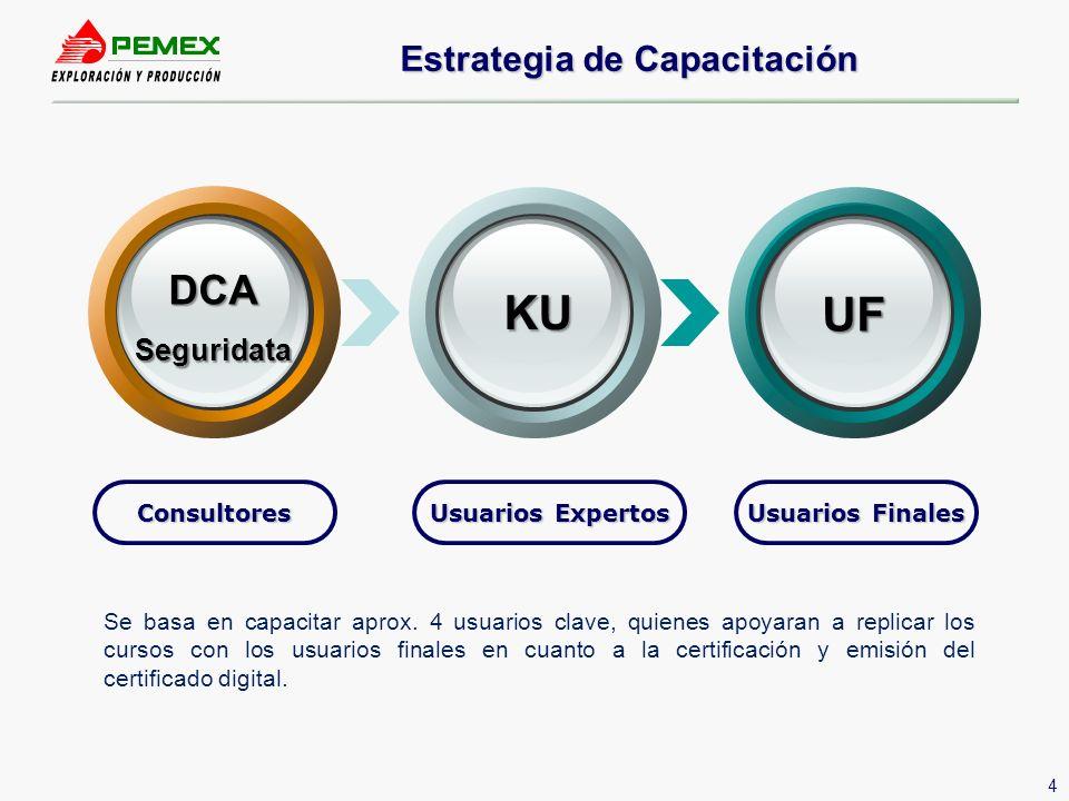 5 Objetivo y Metodología Certificar a 3,000 usuarios finales, para la emisión de la firma electrónica de PEP.
