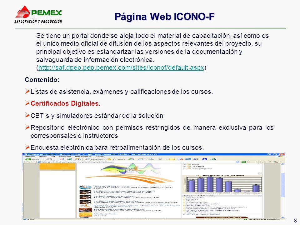 9 Estadísticas ICONO-F Capacitación Ctrl.Pptal. COPADE Materiales Sede Región Áreas Servicio Rec.