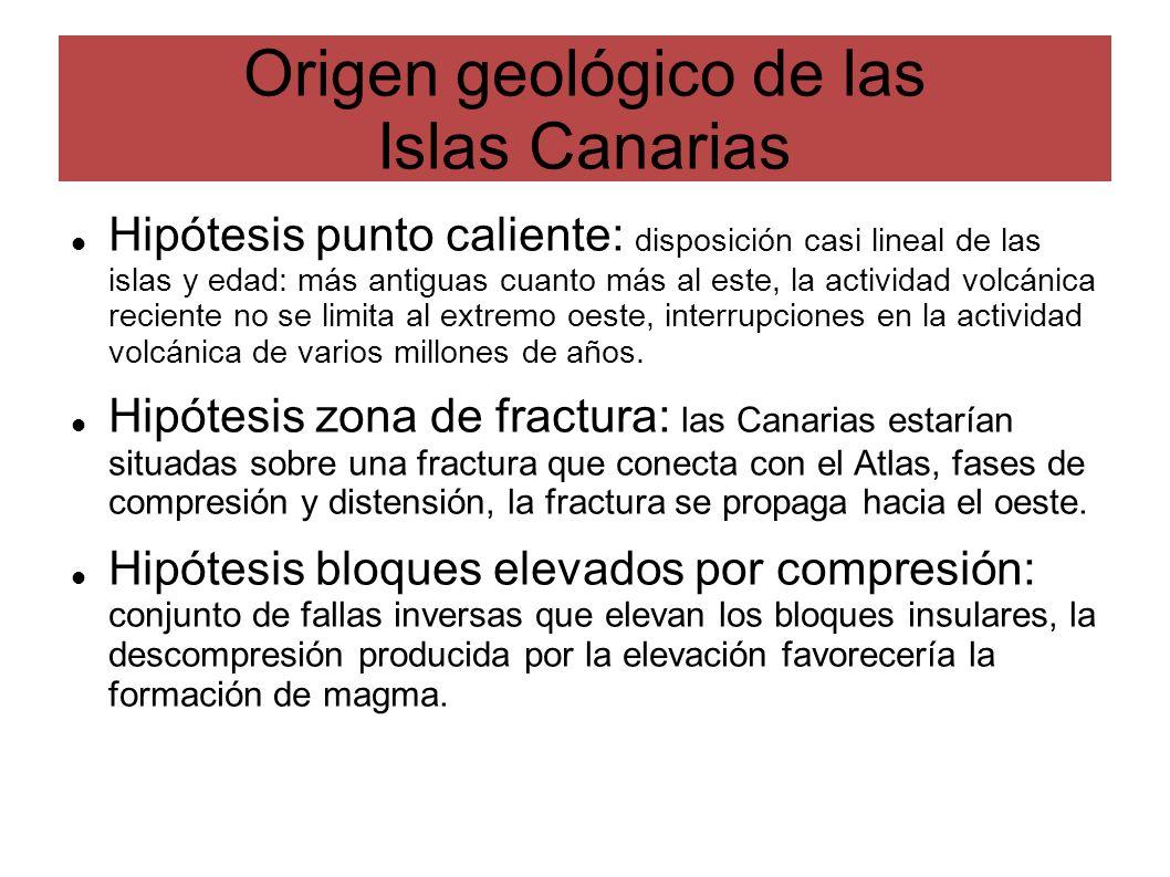 Origen geológico de las Islas Canarias Hipótesis punto caliente: disposición casi lineal de las islas y edad: más antiguas cuanto más al este, la acti