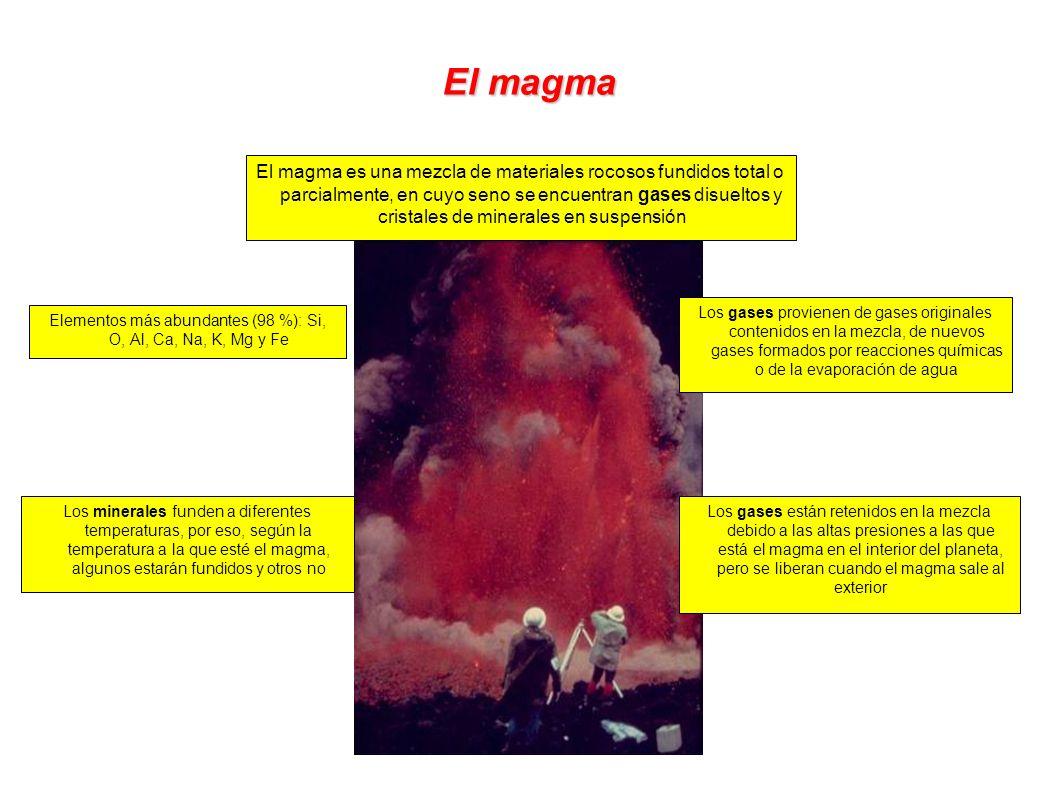 El magma: Origen El magma se origina a partir de la fusión total o parcial de rocas localizadas en la litosfera o en la mesosfera En las zonas cercanas a la superficie, las rocas graníticas comienzan a fundir a unos 750 ºC, las de tipo basáltico a unos 1000 ºC Es decir, cuanto mayor contenido en SiO 2, más bajo el punto de fusión Factores que influyen en la fusión de los minerales de las rocas CalorPresiónAgua Desintegración de elementos radiactivos Fricción entre rocas en zonas de subducción Hundimiento de las rocas en zonas de subducción hacia zonas más térmicas Ascenso de material caliente desde zonas profundas de la mesosfera hasta parte inferior de la litosfera Porque al aumentar la presión, disminuye el volumen de la masa rocosa, impidiendo la disgregación de los granos Si la roca profundiza Aumenta su punto de fusión Si la roca asciende Disminuye su punto de fusión Porque al disminuir la presión, aumenta el volumen disponible y los granos pueden separarse para que la roca se funda La presencia de agua disminuye el punto de fusión de la roca, pues los OH - favorecen la rotura de los enlaces Si-O de los silicatos