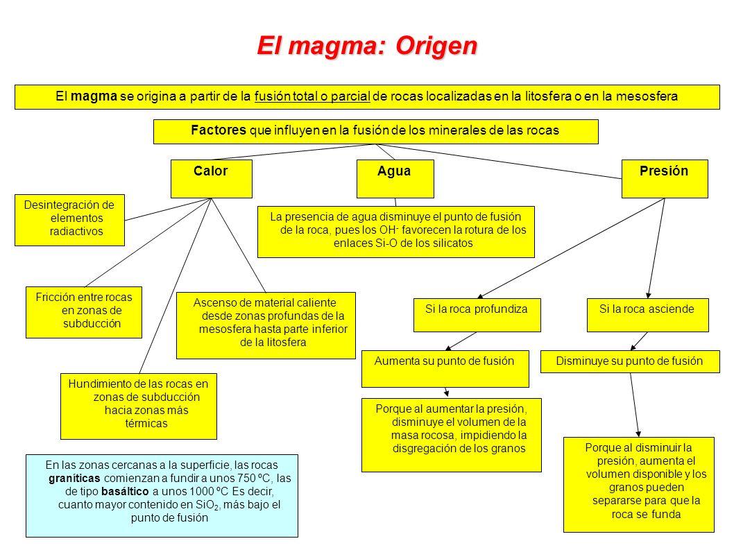 El magma: Origen El magma se origina a partir de la fusión total o parcial de rocas localizadas en la litosfera o en la mesosfera En las zonas cercana
