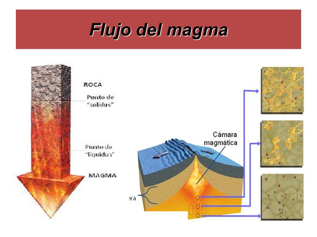 Flujo del magma