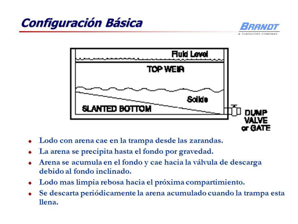 Trampas de Arena - Consideraciones En el caso de descarga mínima, se descarga la arena acumulada en la trampa de arena hacia un tanque metálico o uno fosa al lado de tanque de lodo.