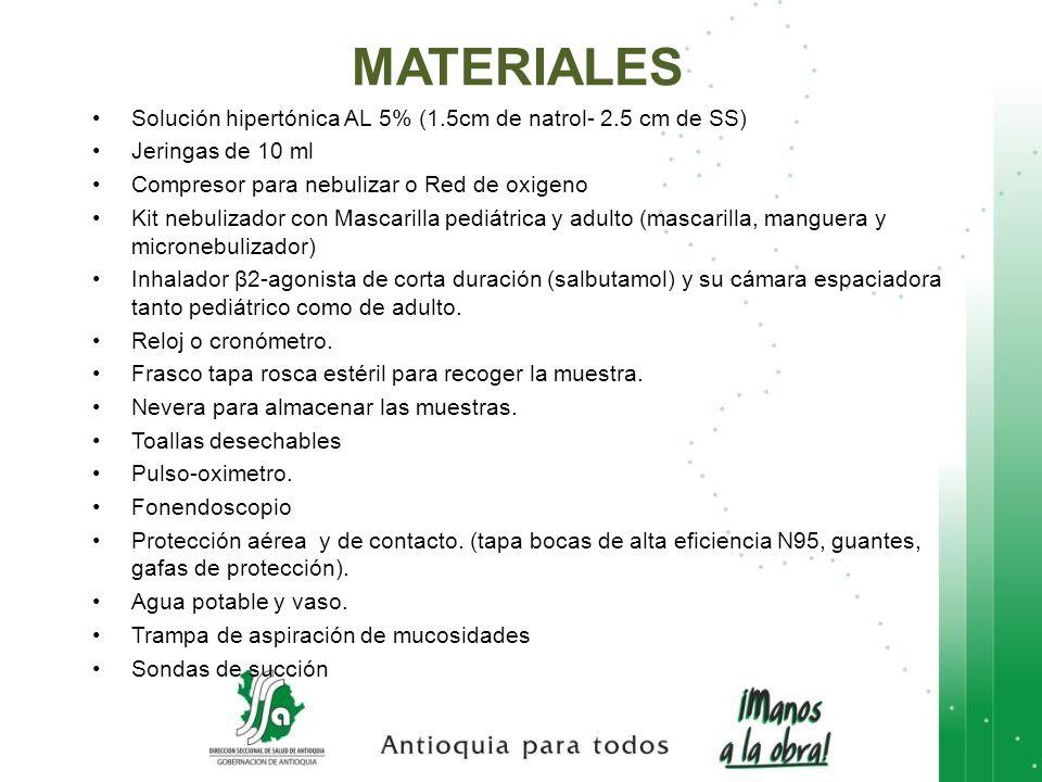 Solución hipertónica AL 5% (1.5cm de natrol- 2.5 cm de SS) Jeringas de 10 ml Compresor para nebulizar o Red de oxigeno Kit nebulizador con Mascarilla
