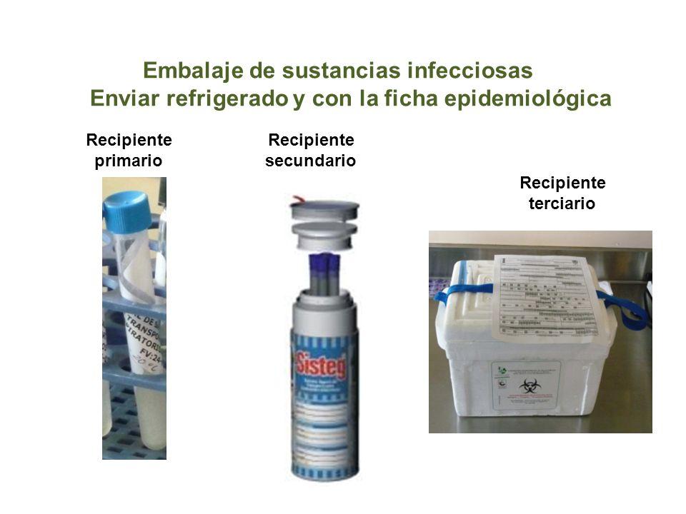 Embalaje de sustancias infecciosas Enviar refrigerado y con la ficha epidemiológica Recipiente primario Recipiente secundario Recipiente terciario