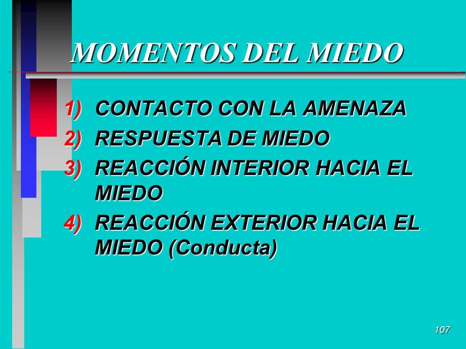 107 MOMENTOS DEL MIEDO 1)CONTACTO CON LA AMENAZA 2)RESPUESTA DE MIEDO 3)REACCIÓN INTERIOR HACIA EL MIEDO 4)REACCIÓN EXTERIOR HACIA EL MIEDO (Conducta)
