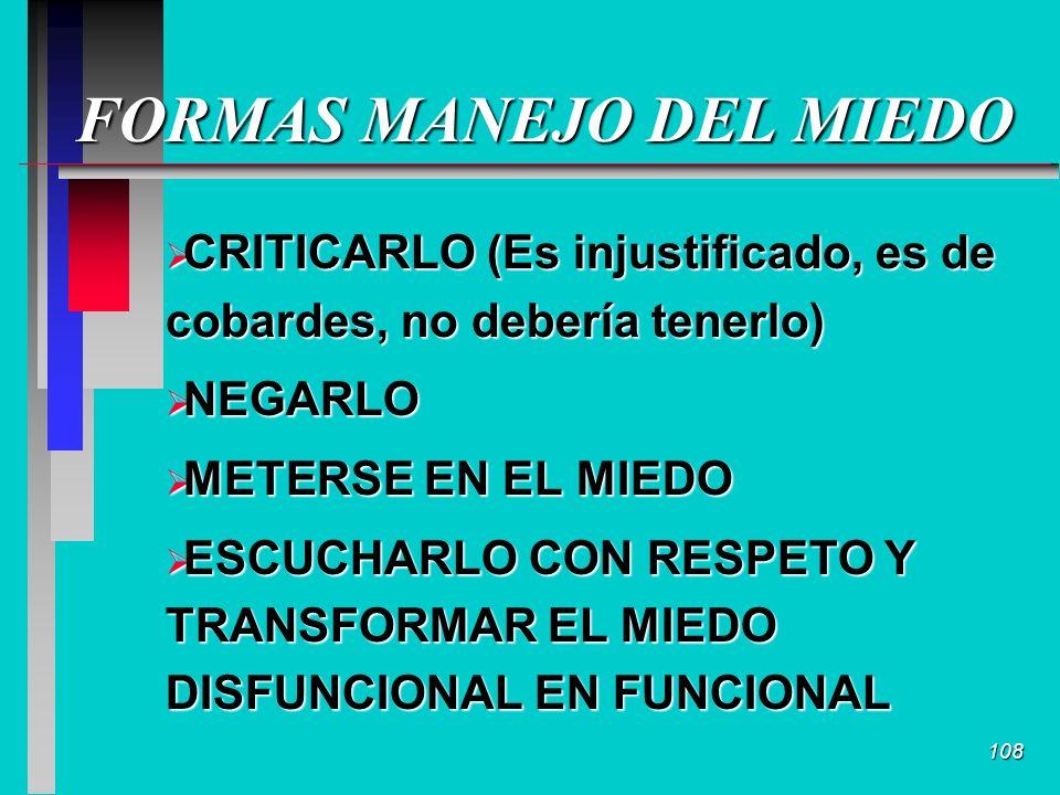 108 FORMAS MANEJO DEL MIEDO CRITICARLO (Es injustificado, es de cobardes, no debería tenerlo) CRITICARLO (Es injustificado, es de cobardes, no debería tenerlo) NEGARLO NEGARLO METERSE EN EL MIEDO METERSE EN EL MIEDO ESCUCHARLO CON RESPETO Y TRANSFORMAR EL MIEDO DISFUNCIONAL EN FUNCIONAL ESCUCHARLO CON RESPETO Y TRANSFORMAR EL MIEDO DISFUNCIONAL EN FUNCIONAL