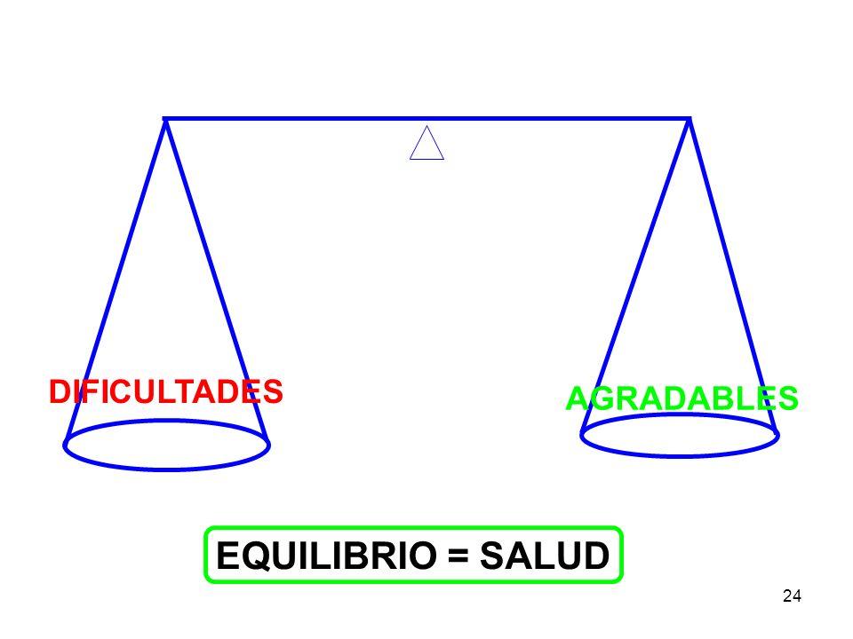 24 AGRADABLES DIFICULTADES EQUILIBRIO = SALUD