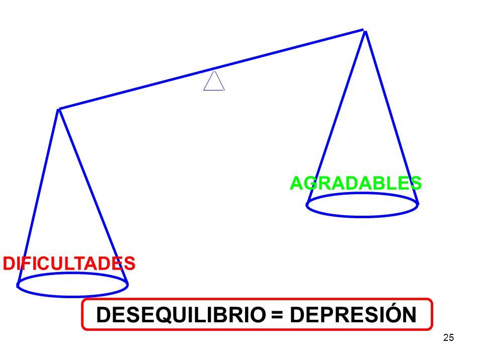 25 AGRADABLES DIFICULTADES DESEQUILIBRIO = DEPRESIÓN