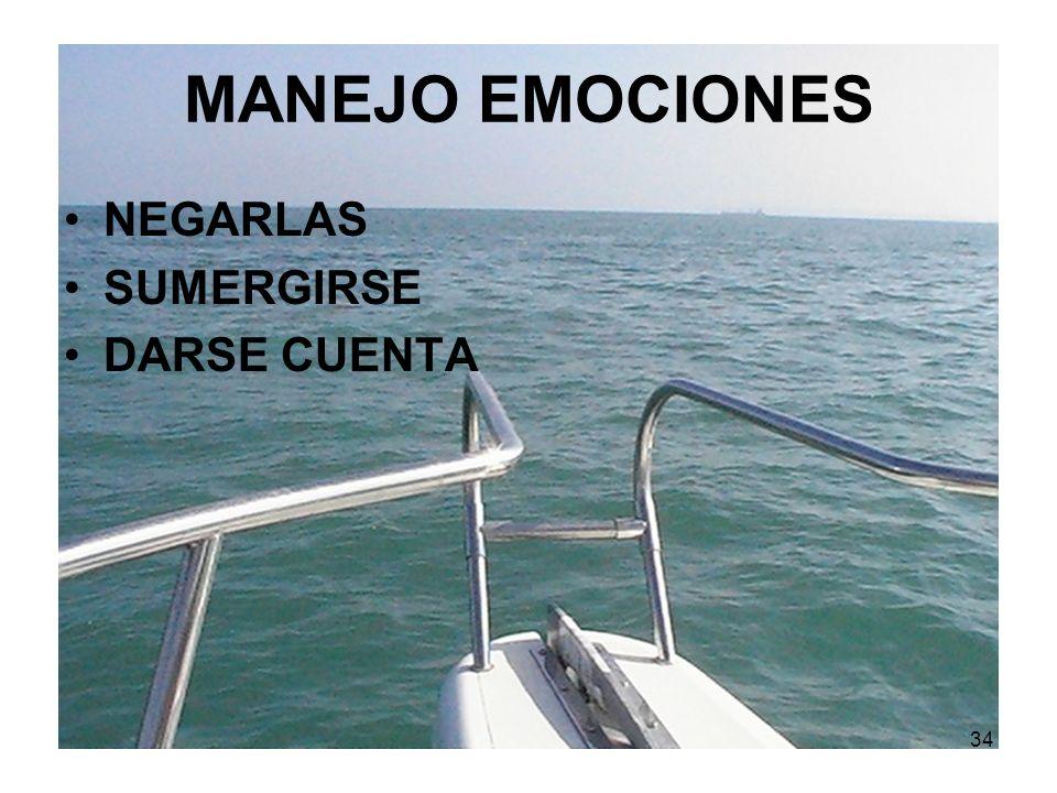 MANEJO EMOCIONES NEGARLAS SUMERGIRSE DARSE CUENTA 34