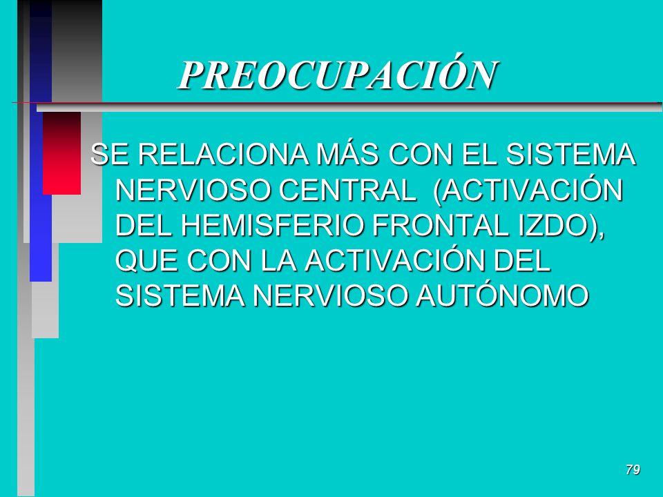 79 PREOCUPACIÓN SE RELACIONA MÁS CON EL SISTEMA NERVIOSO CENTRAL (ACTIVACIÓN DEL HEMISFERIO FRONTAL IZDO), QUE CON LA ACTIVACIÓN DEL SISTEMA NERVIOSO AUTÓNOMO
