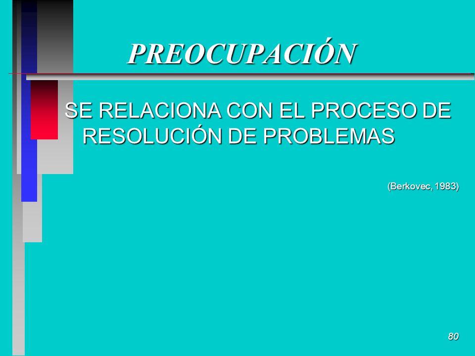 80 PREOCUPACIÓN SE RELACIONA CON EL PROCESO DE RESOLUCIÓN DE PROBLEMAS (Berkovec, 1983)