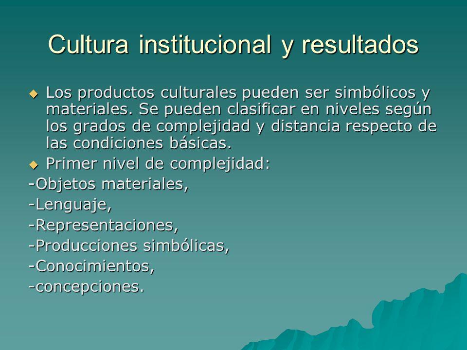 Cultura institucional y resultados Los productos culturales pueden ser simbólicos y materiales. Se pueden clasificar en niveles según los grados de co