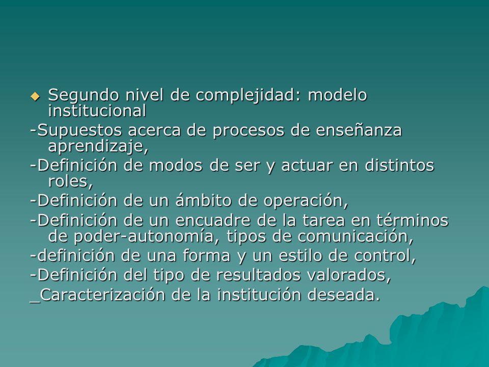 Segundo nivel de complejidad: modelo institucional Segundo nivel de complejidad: modelo institucional -Supuestos acerca de procesos de enseñanza apren