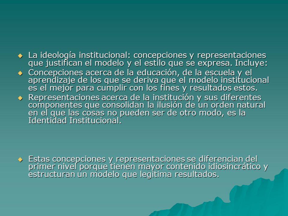 La ideología institucional: concepciones y representaciones que justifican el modelo y el estilo que se expresa. Incluye: La ideología institucional: