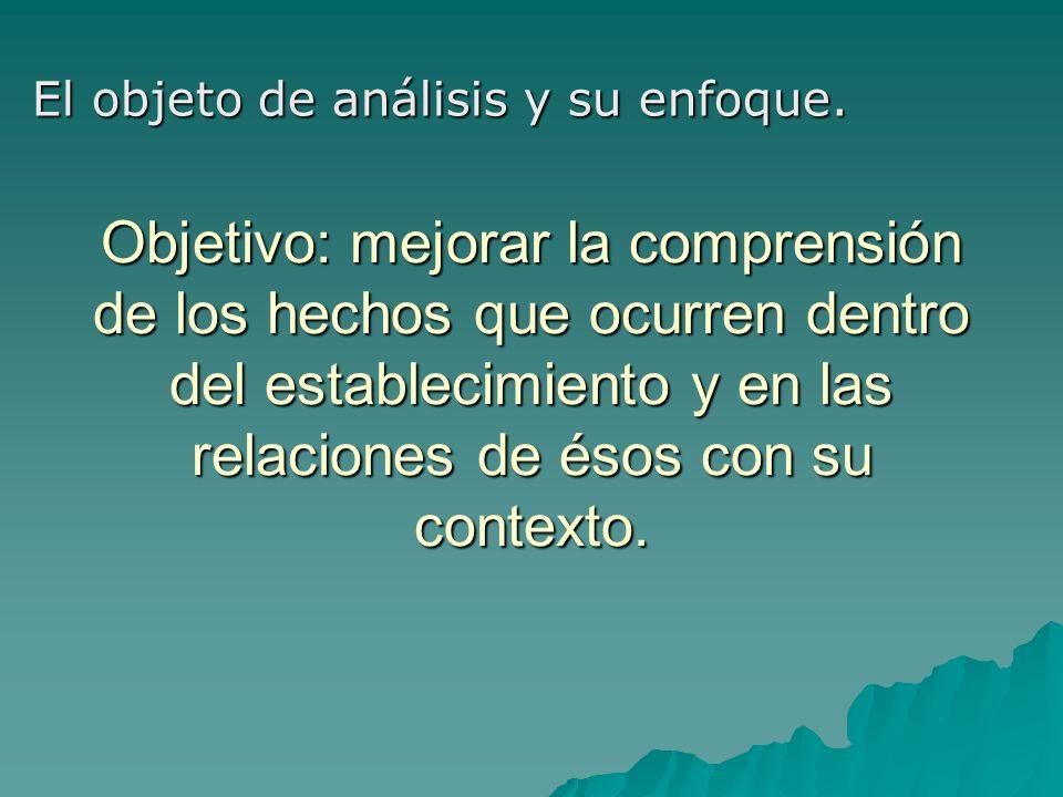 Componentes constitutivos para el análisis Objetivo: mejorar la comprensión de los hechos que ocurren dentro del establecimiento y en las relaciones d