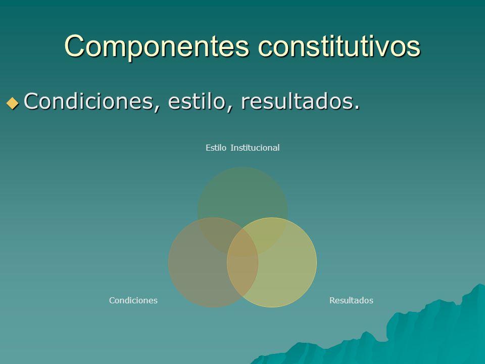 Componentes constitutivos Condiciones, estilo, resultados. Condiciones, estilo, resultados. Estilo Institucional ResultadosCondiciones