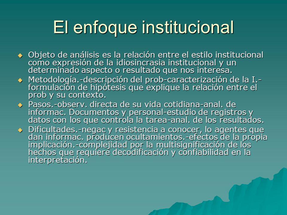 El enfoque institucional Objeto de análisis es la relación entre el estilo institucional como expresión de la idiosincrasia institucional y un determi