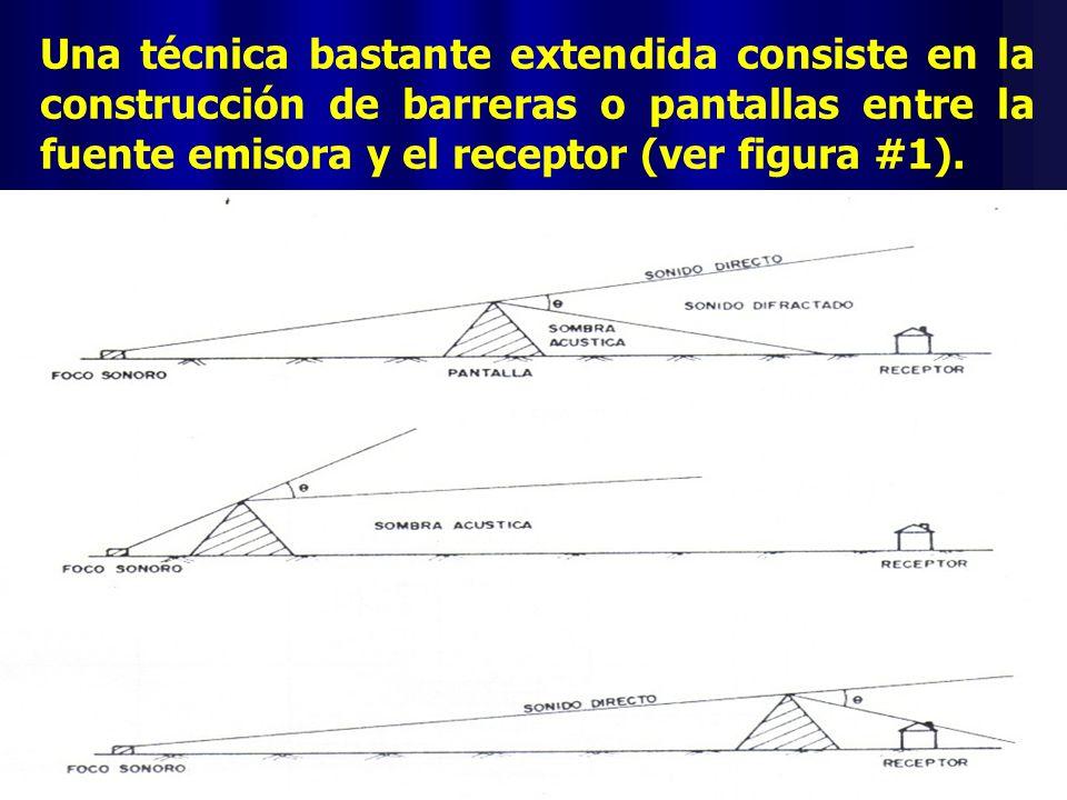 Una técnica bastante extendida consiste en la construcción de barreras o pantallas entre la fuente emisora y el receptor (ver figura #1).