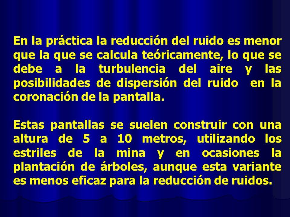 En la práctica la reducción del ruido es menor que la que se calcula teóricamente, lo que se debe a la turbulencia del aire y las posibilidades de dis