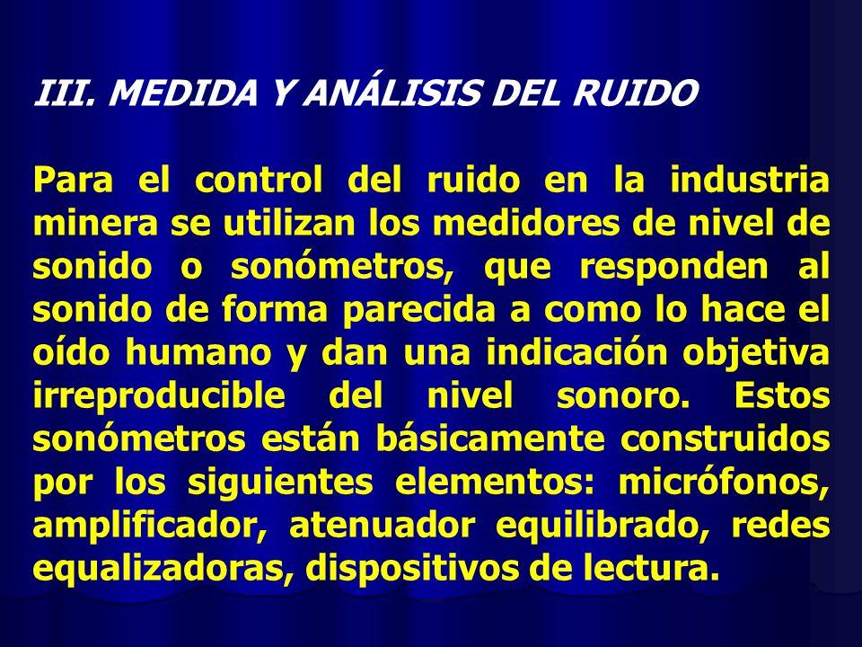 III. MEDIDA Y ANÁLISIS DEL RUIDO Para el control del ruido en la industria minera se utilizan los medidores de nivel de sonido o sonómetros, que respo
