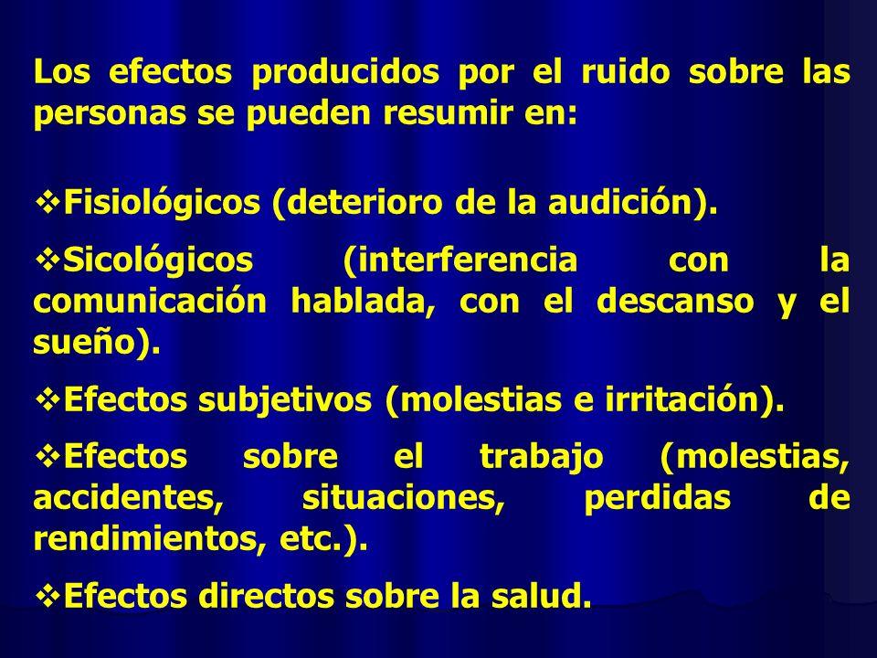 Los efectos producidos por el ruido sobre las personas se pueden resumir en: Fisiológicos (deterioro de la audición). Sicológicos (interferencia con l