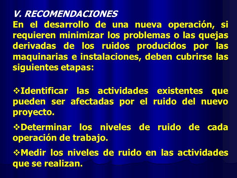 V. RECOMENDACIONES En el desarrollo de una nueva operación, si requieren minimizar los problemas o las quejas derivadas de los ruidos producidos por l