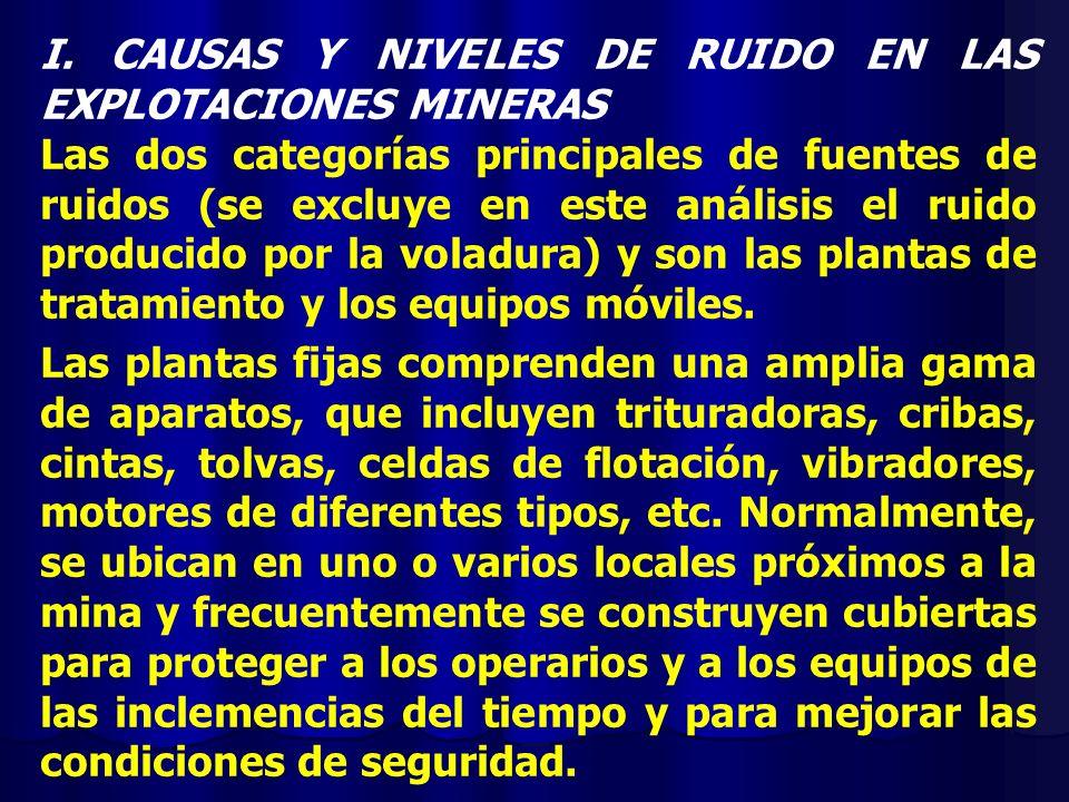 I. CAUSAS Y NIVELES DE RUIDO EN LAS EXPLOTACIONES MINERAS Las dos categorías principales de fuentes de ruidos (se excluye en este análisis el ruido pr
