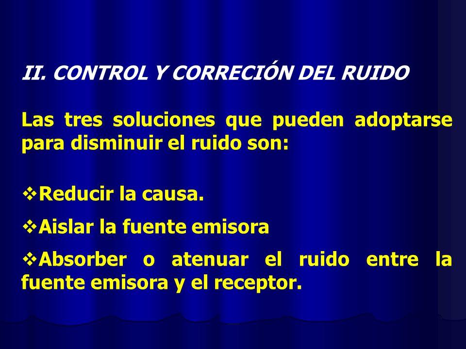 II. CONTROL Y CORRECIÓN DEL RUIDO Las tres soluciones que pueden adoptarse para disminuir el ruido son: Reducir la causa. Aislar la fuente emisora Abs