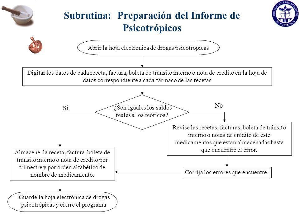 Subrutina: Elaboración del Informe de Psicotropicos Abrir la hoja electrónica de drogas psicotrópicas Abra la hoja de datos del informe de Psicotrópicos Imprima dos veces el informe de psicotrópicos.