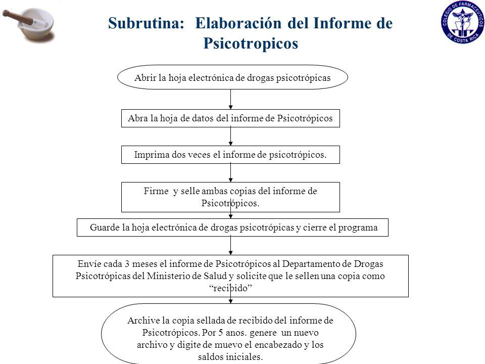Subrutina: Elaboración de Órdenes de Compra de Psicotropicos.