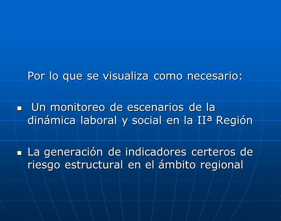 Por lo que se visualiza como necesario: Un monitoreo de escenarios de la dinámica laboral y social en la IIª Región Un monitoreo de escenarios de la dinámica laboral y social en la IIª Región La generación de indicadores certeros de riesgo estructural en el ámbito regional La generación de indicadores certeros de riesgo estructural en el ámbito regional